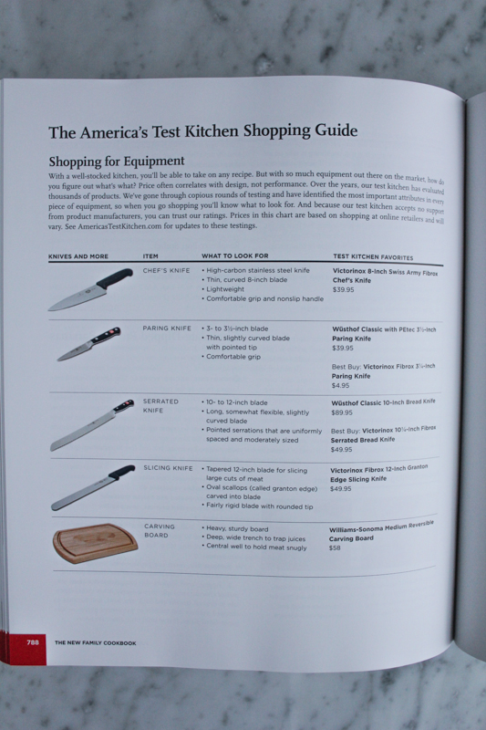 Americas Test Kitchen Buying Guide