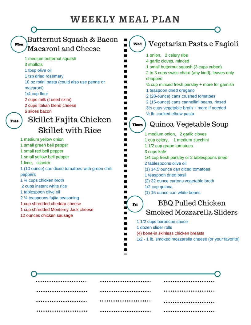 how to create a healthy weekly meal plan